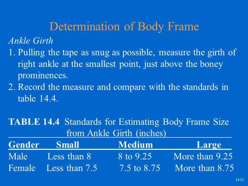 Magnificent Large Frame Body Illustration - Custom Picture Frame ...
