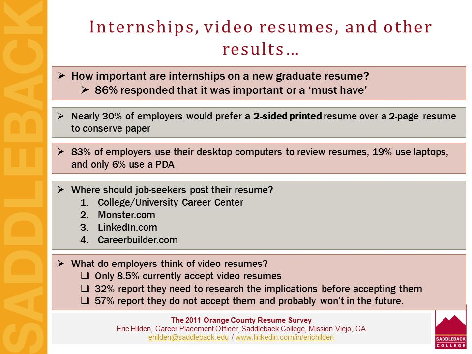 Breakupus ...  Video Resume Tips