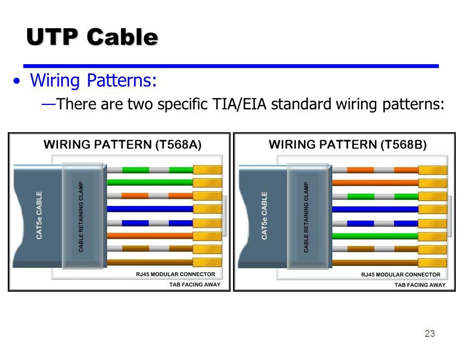 standard eia tia t568b wiring diagram: t568b wiring diagram -  dolgular com,design