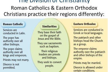eastern and western philosophy venn diagram full hd maps locations