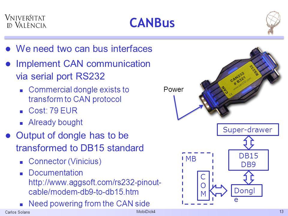 slide_13?resize\=665%2C499 rj45 to db25 wiring diagram wiring diagram shrutiradio standard rj45 wiring diagram at bakdesigns.co
