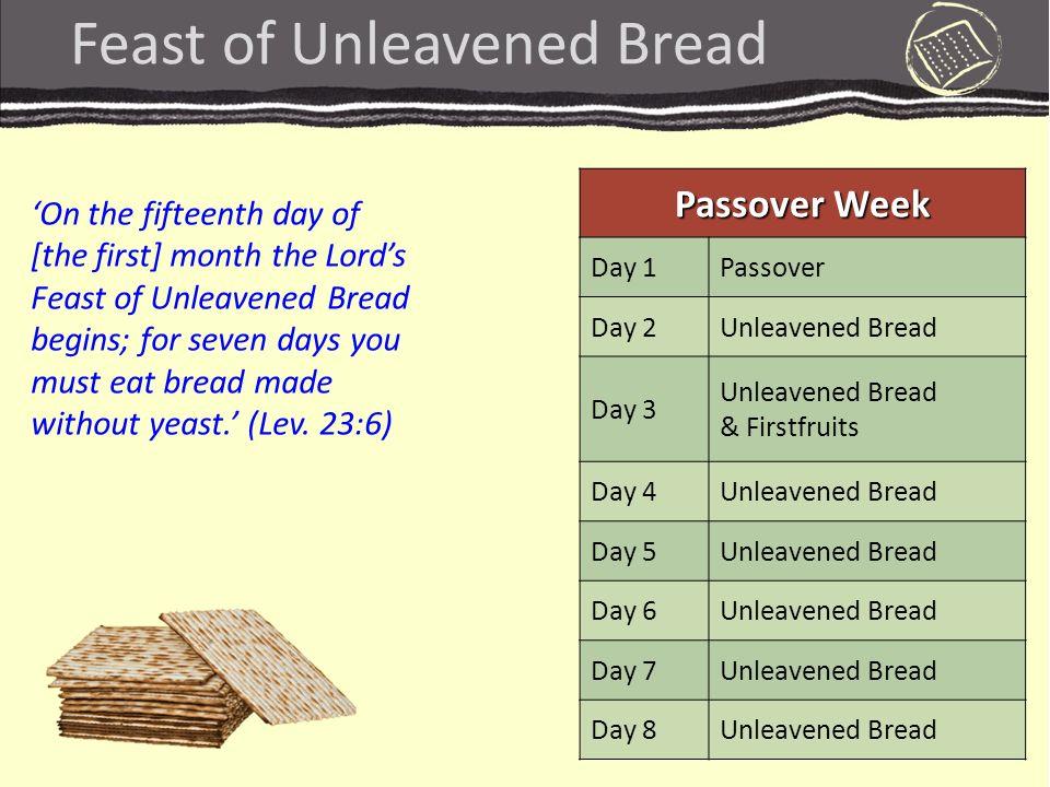 "Chametz-free) FOOD IDEAS"" For The ""WEEK OF UNLEAVENED BREAD"