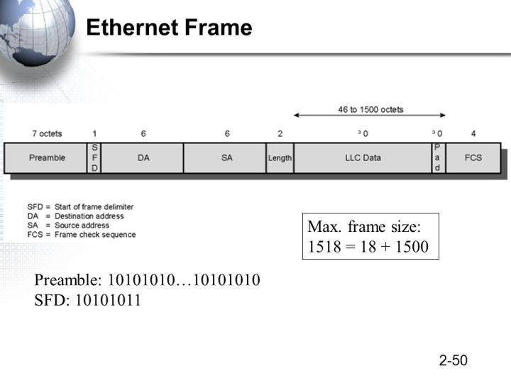 ethernet frame size 1518 | pixels1st.com