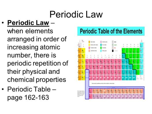 Who organized the periodic table in order of increasing atomic the periodic table organizing principle chemists properties urtaz Gallery