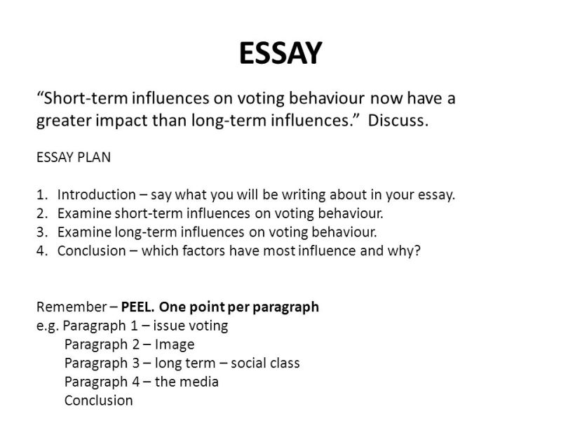 importance of voting essay