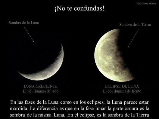 Resultado de imagen para sombra de la tierra en la luna