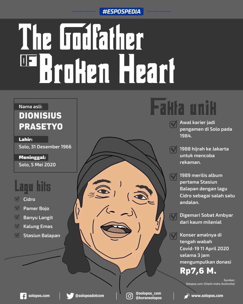Selamat Jalan Didi Kempot The Godfather Of Broken Heart