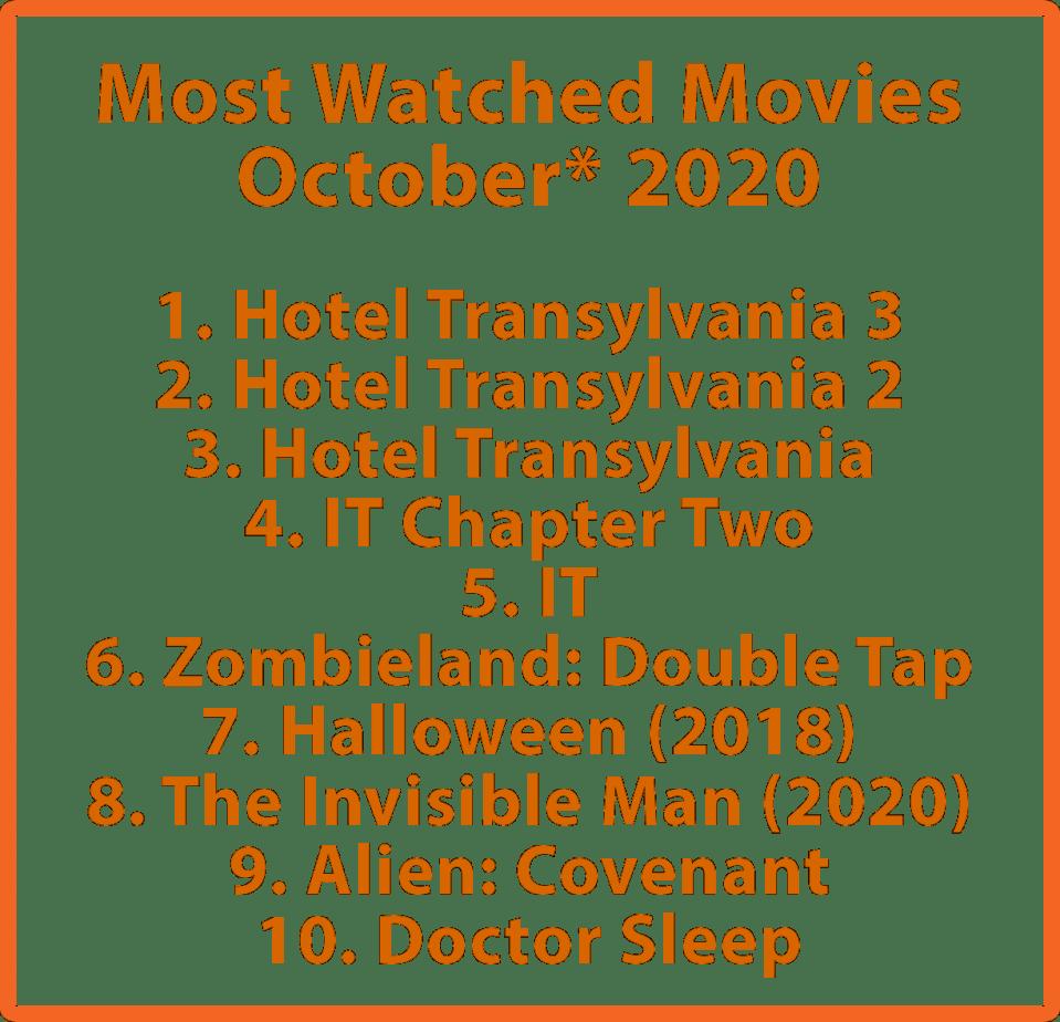 most_popular-2020.png