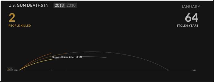 https://guns.periscopic.com/?year=2013