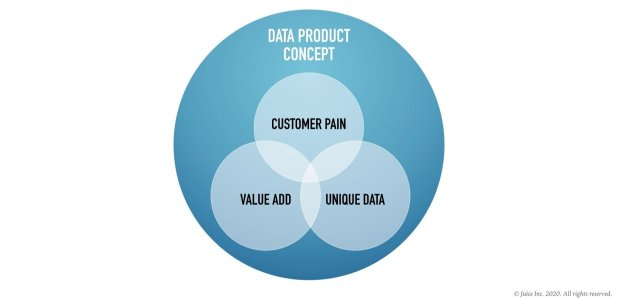 data_product_lessons_3.jpg