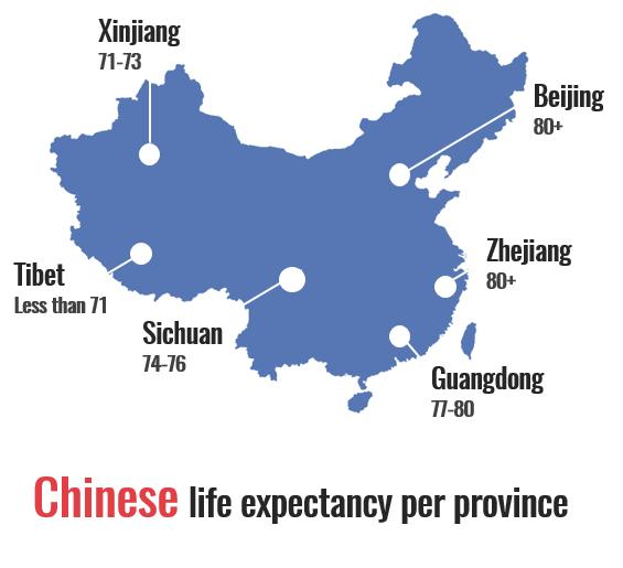 Source: Adapted from Zhou, Maigeng, et al.