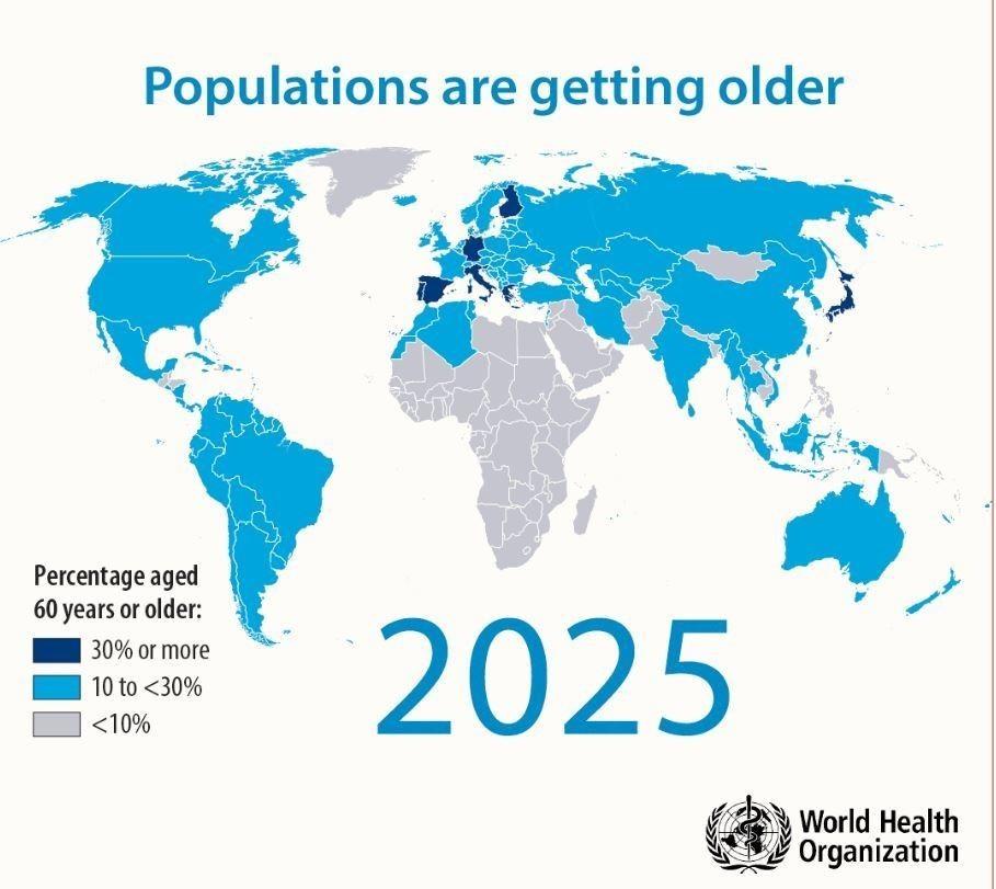 Credit: World Health Organization