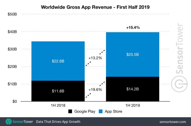App Store revenue.png