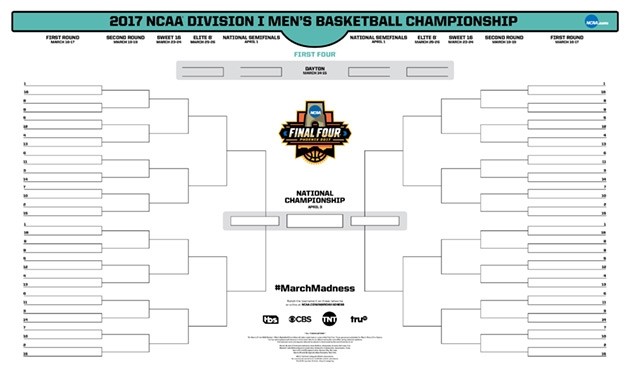 A sample 2017 March Madness bracket . Our author believes that filling them out pre-March is really dumb. (Courtesy/NCAA)