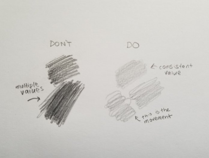 """On the left, you can see that doing the """"scribble back and forth"""" method creates uneven shading and a variety of values. The right shows the even shading that results from drawing in circular motions.  Photo provided by the author"""