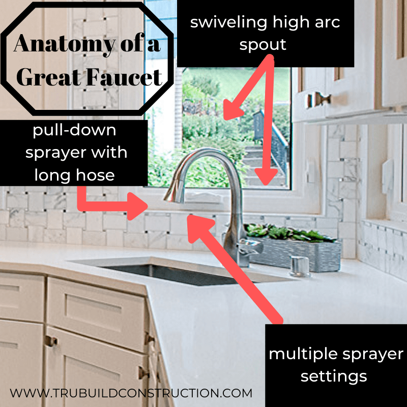 the best kitchen faucets with a pull