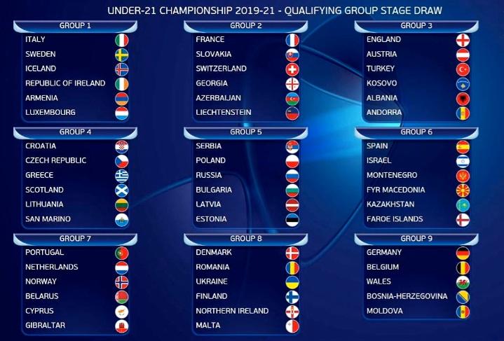 9+ Uefa Champions League 2021 Groups - mutu img blog