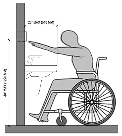 power receptacles ada accessibility