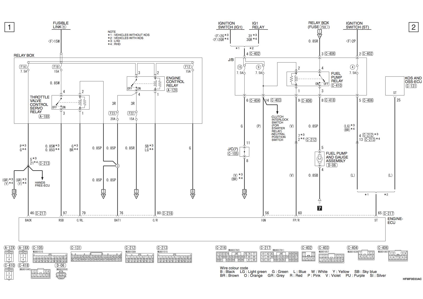 Mitsubishi Mirage 2 1.2 Petrol Circuit Diagrams