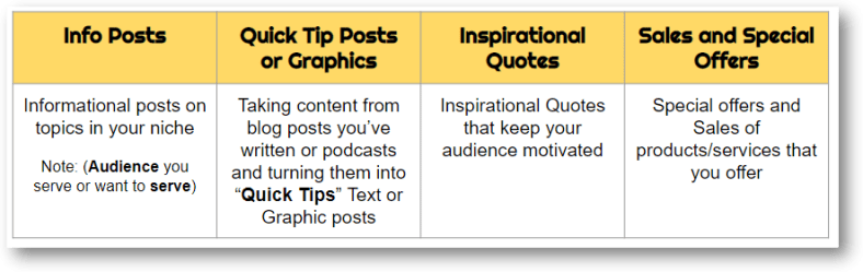 Informative and Educational Post Ideas