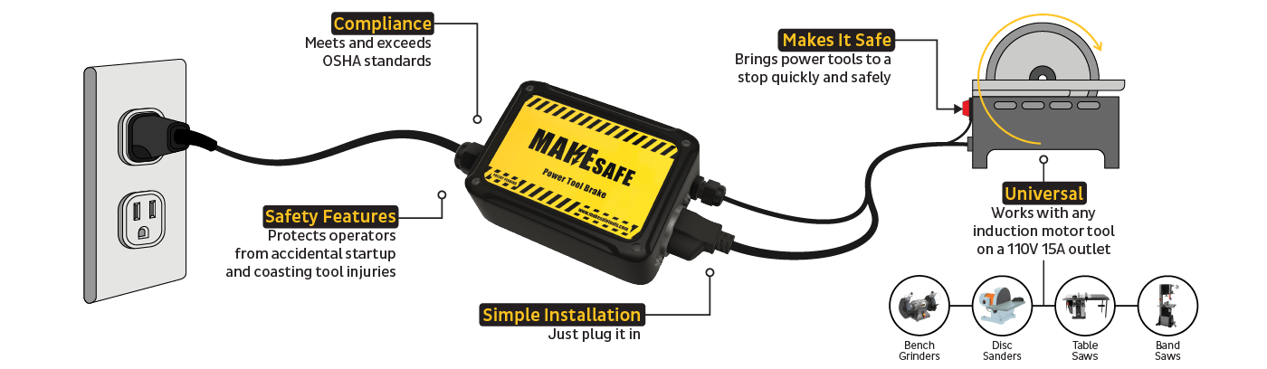 MAKESafe Tools Connection Diagram