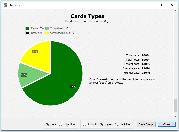 Quite happy with my progress so far.