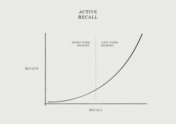 It's better to be on the right side of the graph.