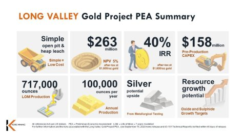 Long Valley PEA Infographic FINAL.jpg
