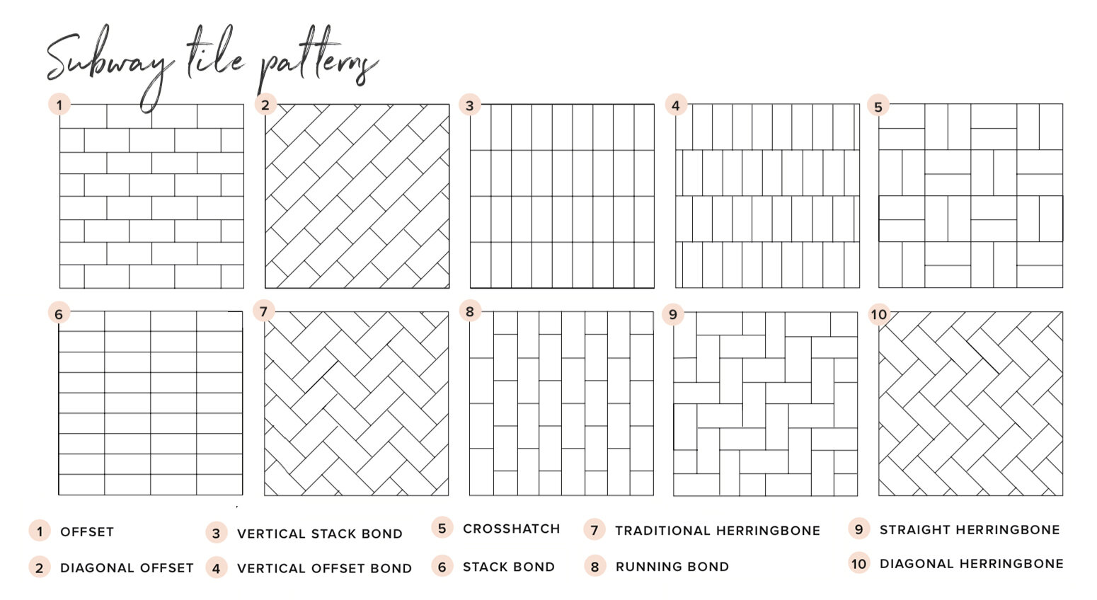 how many ways can you lay subway tiles