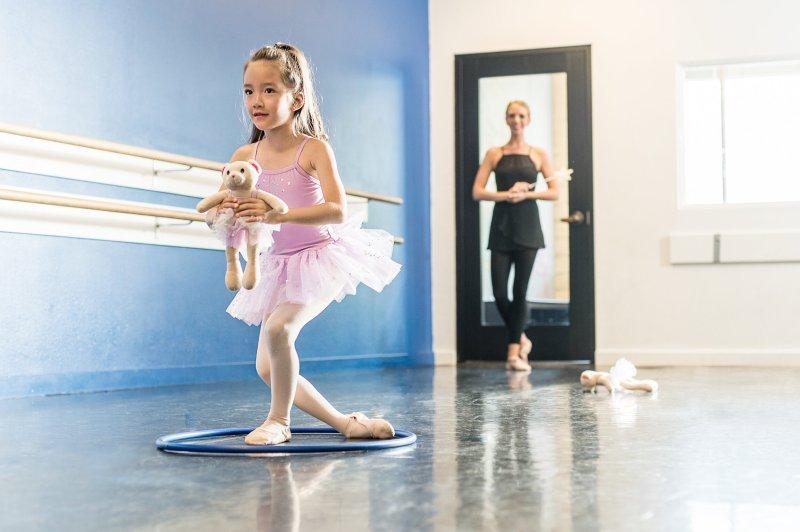 thrive — Blog — Twinkle Star Dance
