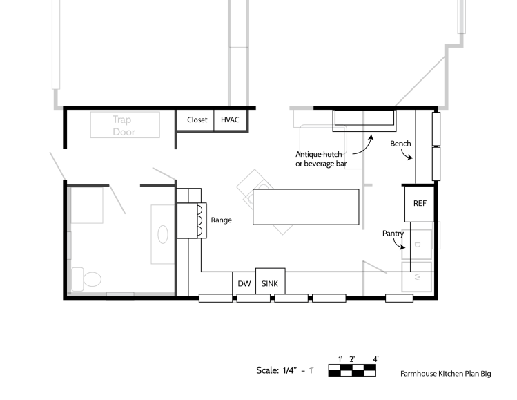The Farmhouse Kitchen Floor Plan 2 0 The Grit And Polish