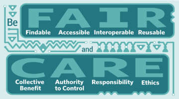 FAIR Guiding Principles for scientific data management and stewardship can be   accessed here