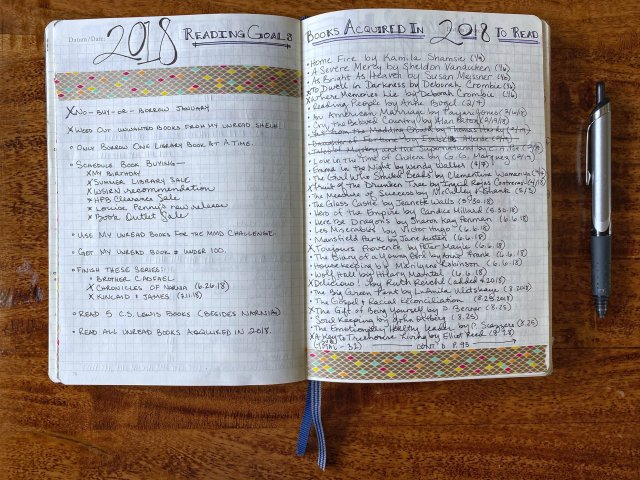 Everything You Wanted to Know About My Book Journal — The Unread Shelf