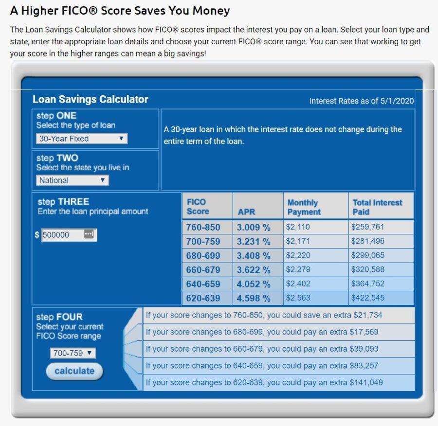 loan saving calculator.jpg