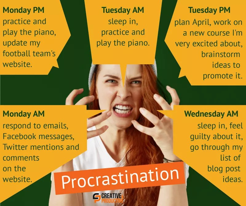 Just show up, the procrastination phase