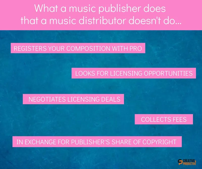 Digital music distribution companies - what a music publisher does