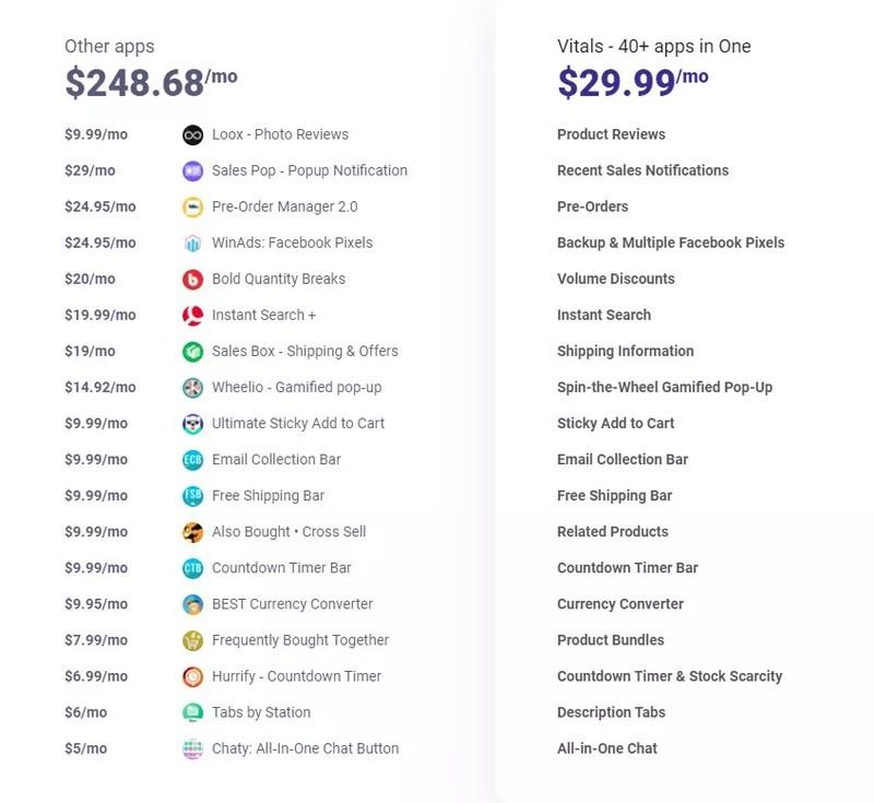 Vitals Pricing