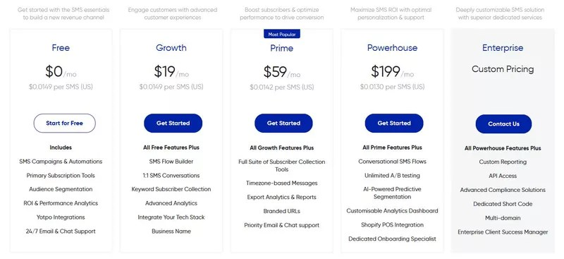 SMSBump SMS Marketing: Price