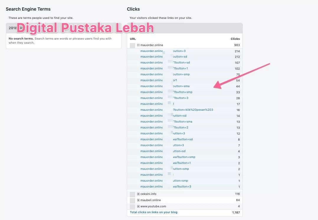 Cara Tracking Button CTA di Website atau Landing Page - Jetpack