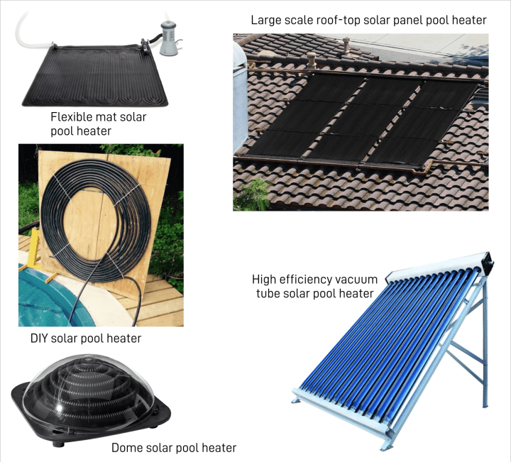 A selection of solar pool heaters.  Spheral Solar