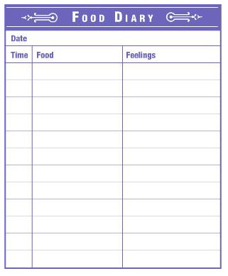 Two Weeks Of Writing A Food Diary H E A L T H