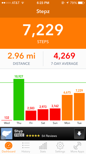 Walk This Way 6 Pedometer Apps For IPhone TechHive