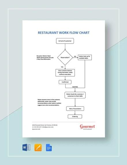 Restaurant Workflow Chart Template Word Google Docs
