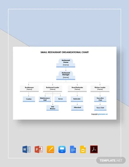 Free Small Restaurant Organizational Chart Template Word