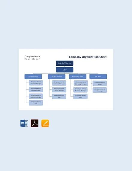 Free Company Organization Chart Template Pdf Word