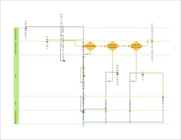 Ms Word Flowchart Template best photos of flow chart template – Flowchart Template Microsoft Word