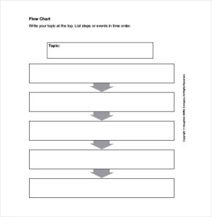 Flow Chart Template – 30 Free Word, Excel, PDF Format Download!   Free & Premium Templates