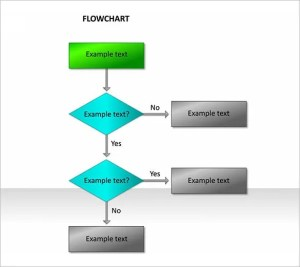 40 Flow Chart Templates  Free Sample, Example, Format