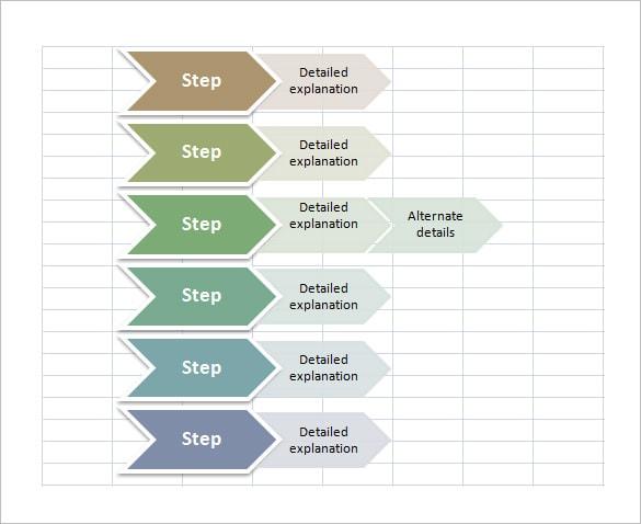 blank flow chart template for word free download aashe. Black Bedroom Furniture Sets. Home Design Ideas