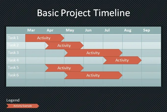 Project Timeline Template 25 Free Word Ppt Format